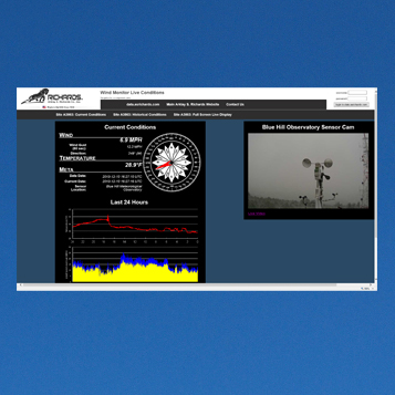 Online Wind Monitoring System