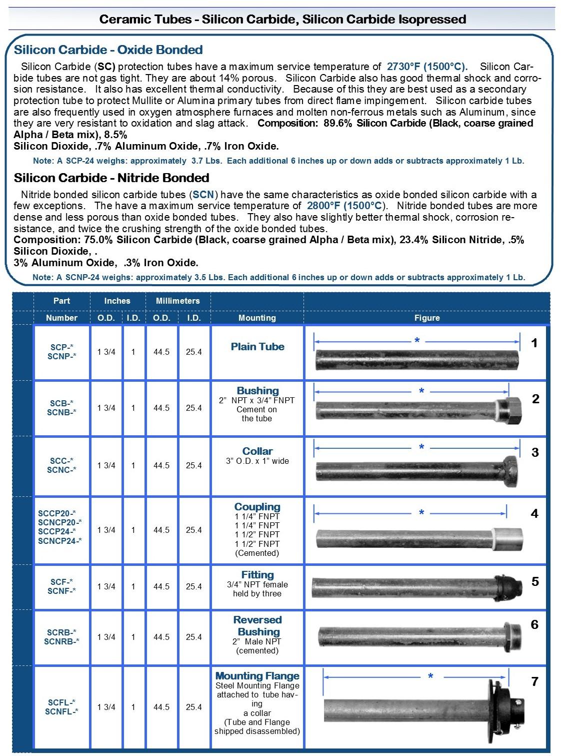 p107 Tubes Silicon Carbide 20171014-1