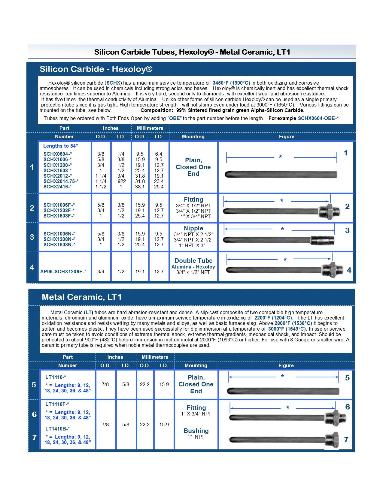 p109 Tubes Hexoloy and Metal Ceramic 20171014-1