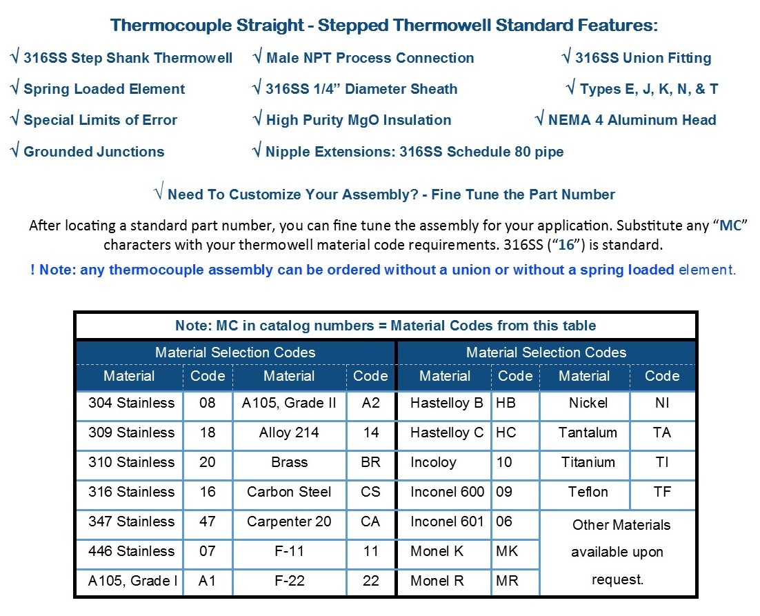Straight Assemblies | Thermowell | Arklay S  Richards Co , Inc