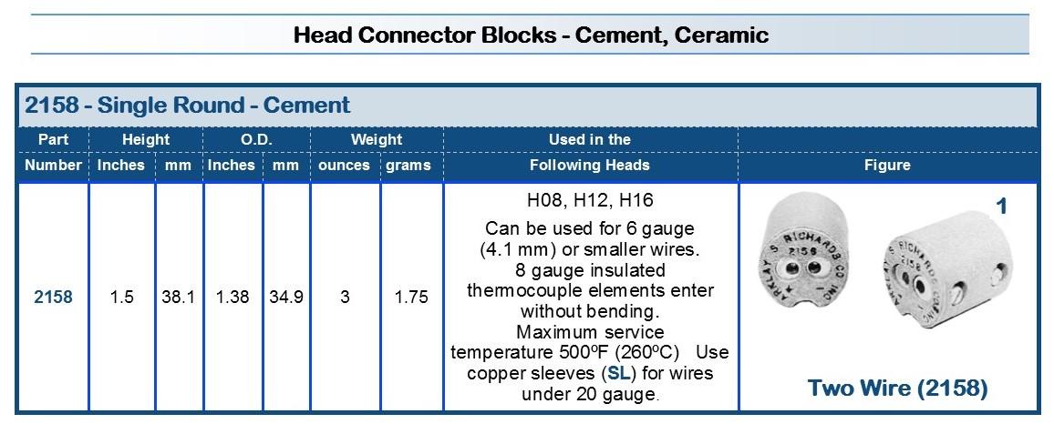 p134 Connectors 20171101-2158