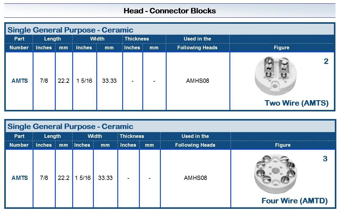 p135 Connectors 20171101-AMTS