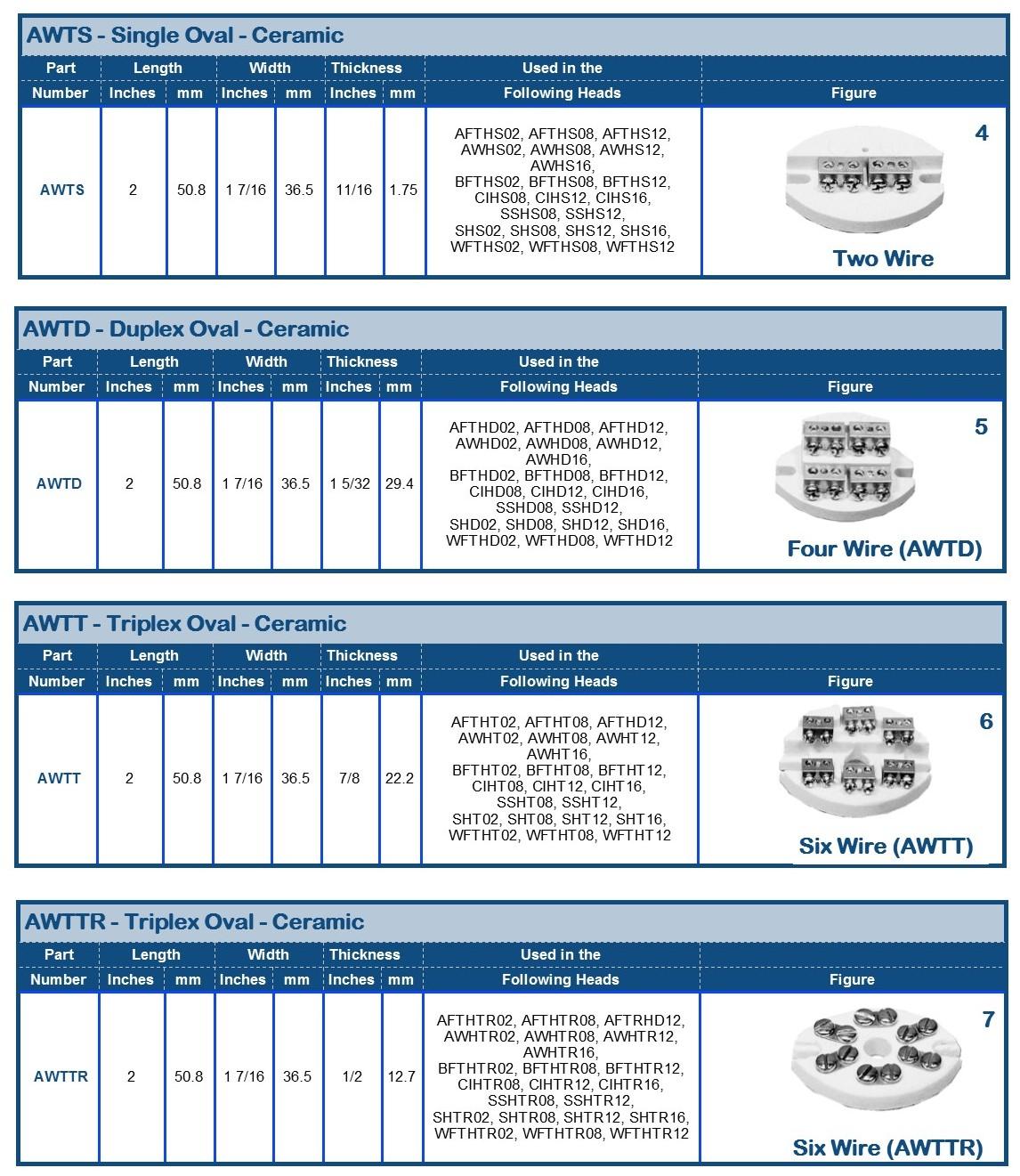 p136 Connectors 20171101-AWTS