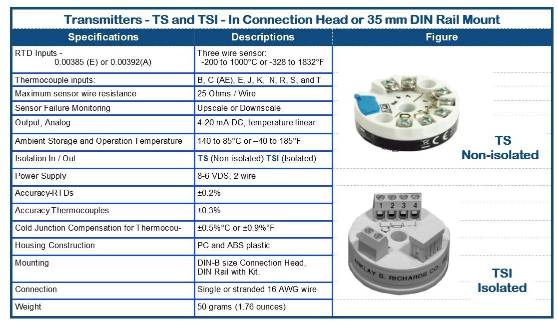 p168 Transmitters Pub 20171102-1