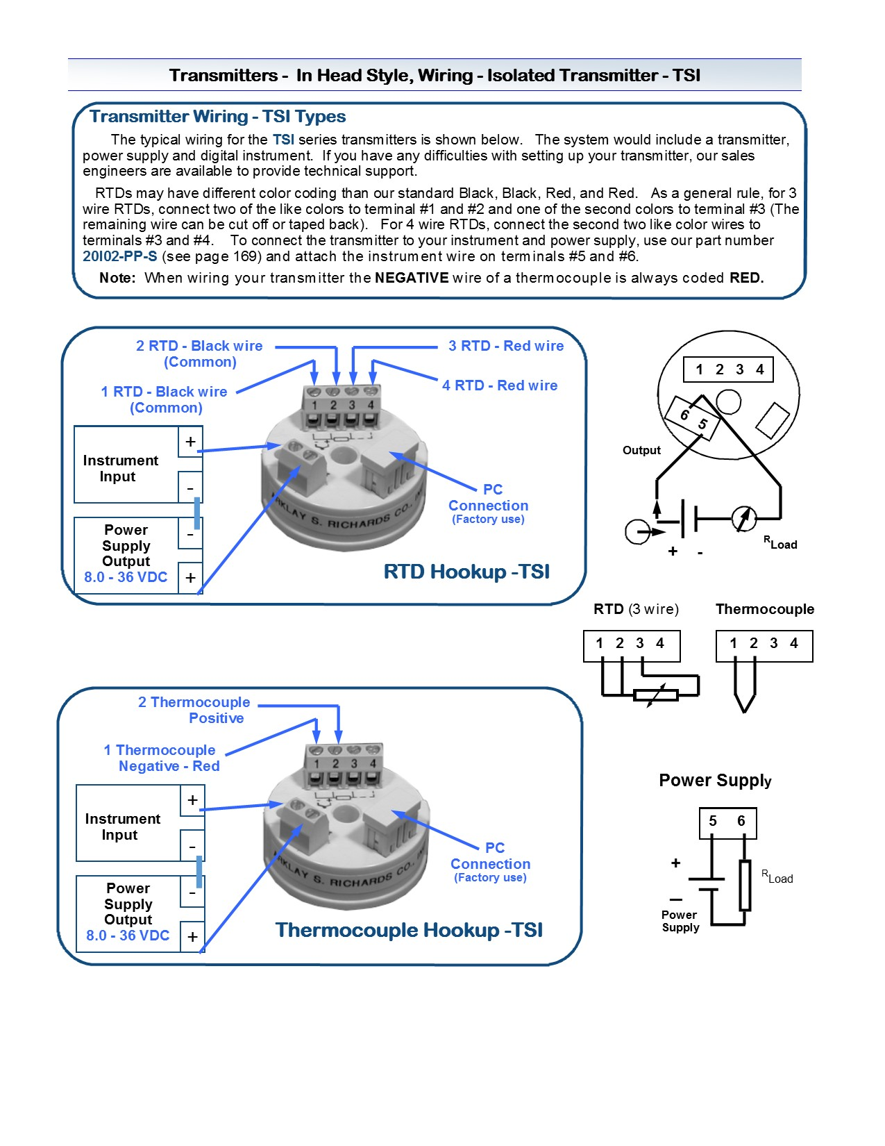 p171 Transmitters Pub 20171102-3